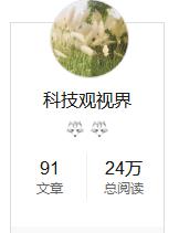 搜狐号(科技观视界)