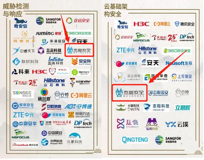 深耕主机安全 杰思再度入选中国网络安全行业全景图